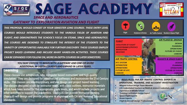 SAGE Academy Courses of Interest